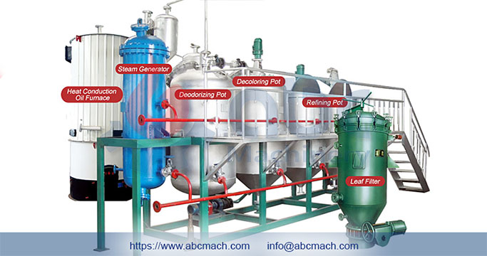 cheap small edible oil refining unit for sale
